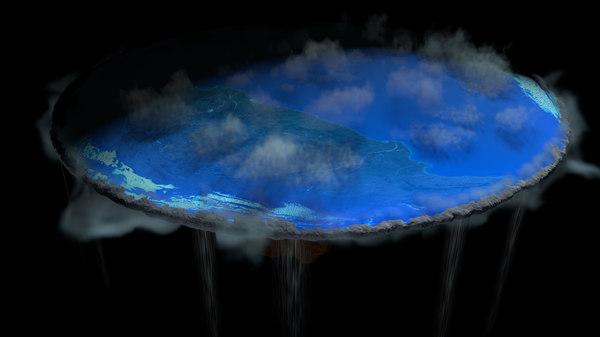 3D flat earth