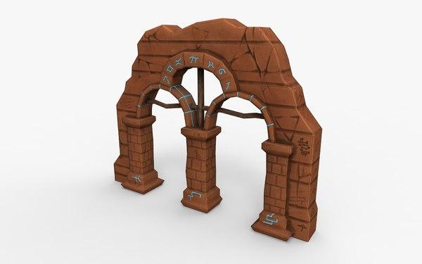old gate model