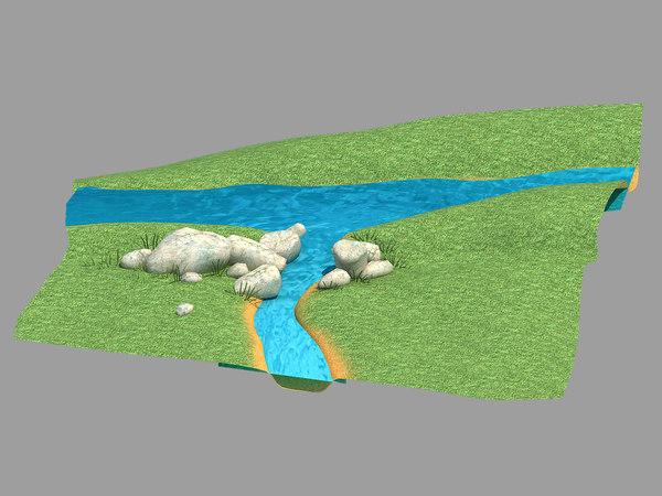 3D 100 mu forest - model