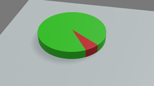 simple pie chart 3D model