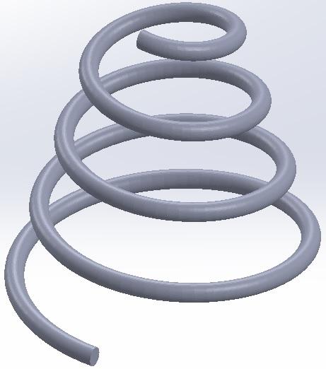 conic spring model