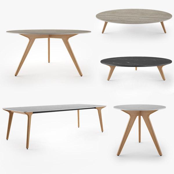 3D manutti torsa tables