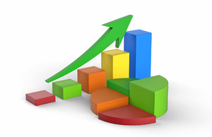 bar pia chart model