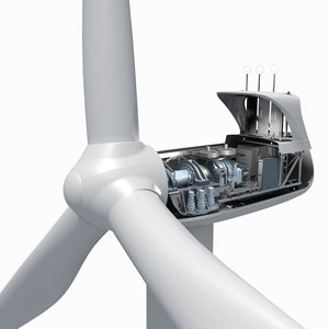 3D wind turbine drives generally model