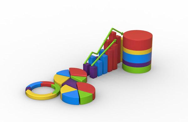 3D charts model