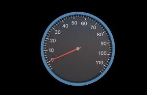 speedometer speed model