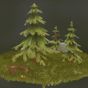 forest asset model