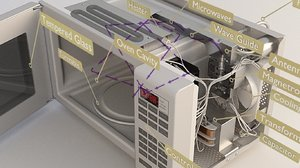 3D microwave components model