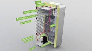 3D graphic refrigerator
