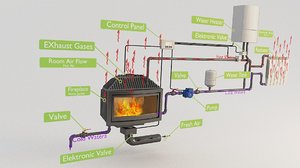 infographic central heating fireplace 3D model