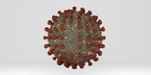virus modeled model