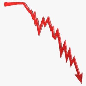 3D crisis graph