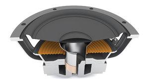 3D speaker woofer