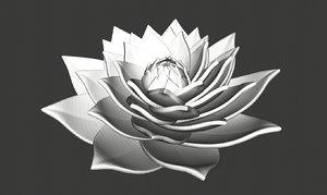 3D model printed spiral