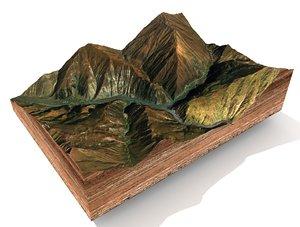 mountain landscape 3D model