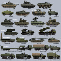 Russian Army Convoy
