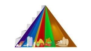 healthy food pyramid 3D model