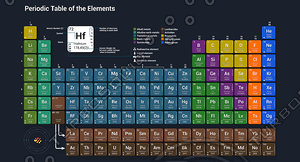 periodic table elements model