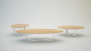 coffee miniforms table model