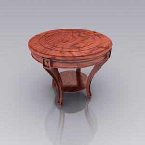 magnussen table model