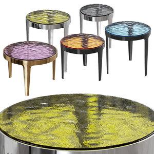 grant tables minotti 3D model