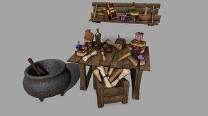 boiler set alchemy model
