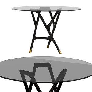 joyce table model