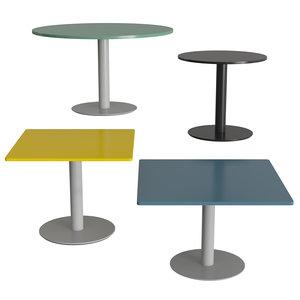 break table model