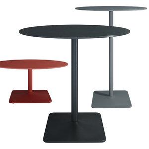 estudi tables 3D