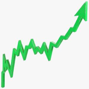 rising graph model