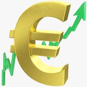 graph euro symbol rising model