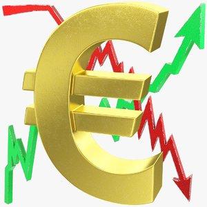 graphs euro symbol 3D model