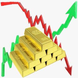 3D graphs golden bars