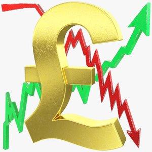 3D graphs pound sterling symbol model