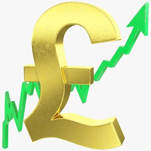 graph pound sterling symbol 3D