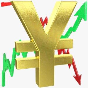 3D graphs yen model