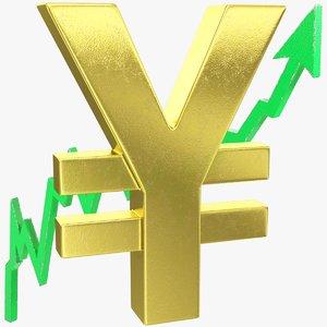 graph yen symbol rising model