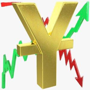 graphs yuan model