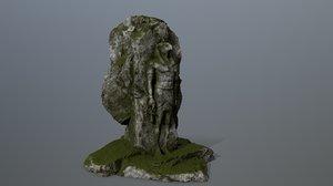 horus model